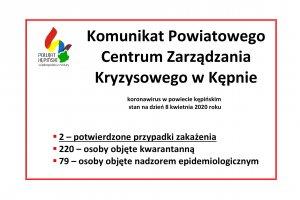 Komunikat Powiatowe Centrum Zarządzania Kryzysowe